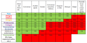 tabela-de-permissoes